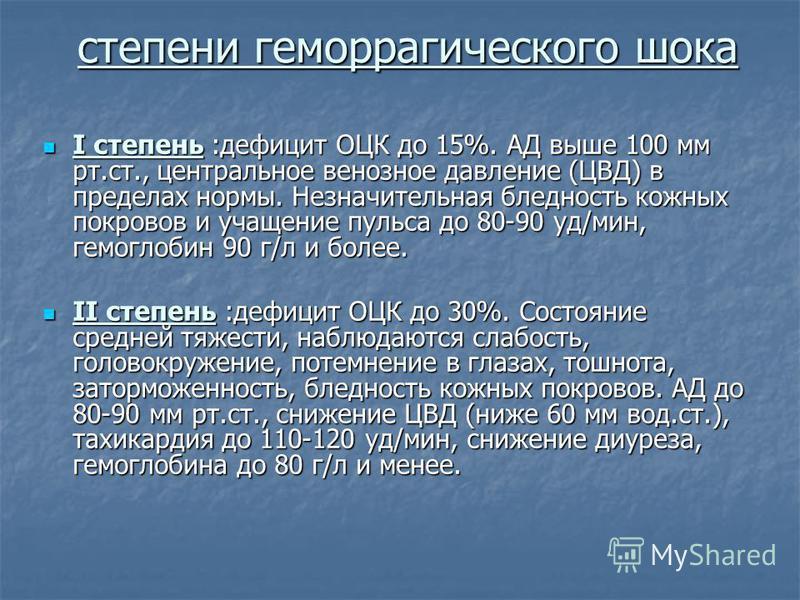 степени геморрагического шока степени геморрагического шока I степень :дефицит ОЦК до 15%. АД выше 100 мм рт.ст., центральное венозное давление (ЦВД) в пределах нормы. Незначительная бледность кожных покровов и учащение пульса до 80-90 уд/мин, гемогл