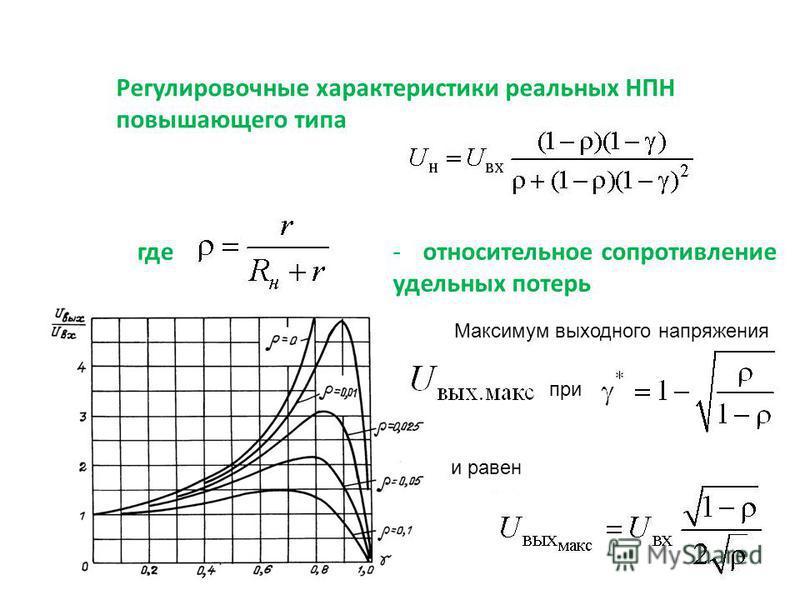 Регулировочные характеристики реальных НПН повышающего типа где-относительное сопротивление удельных потерь Максимум выходного напряжения при и равен