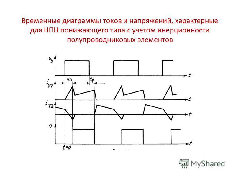 Временные диаграммы токов и напряжений, характерные для НПН понижающего типа с учетом инерционности полупроводниковых элементов