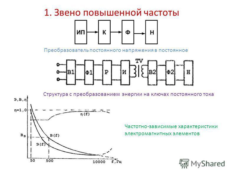 1. Звено повышенной частоты Структура с преобразованием энергии на ключах постоянного тока Частотно-зависимые характеристики электромагнитных элементов Преобразователь постоянного напряжения в постоянное