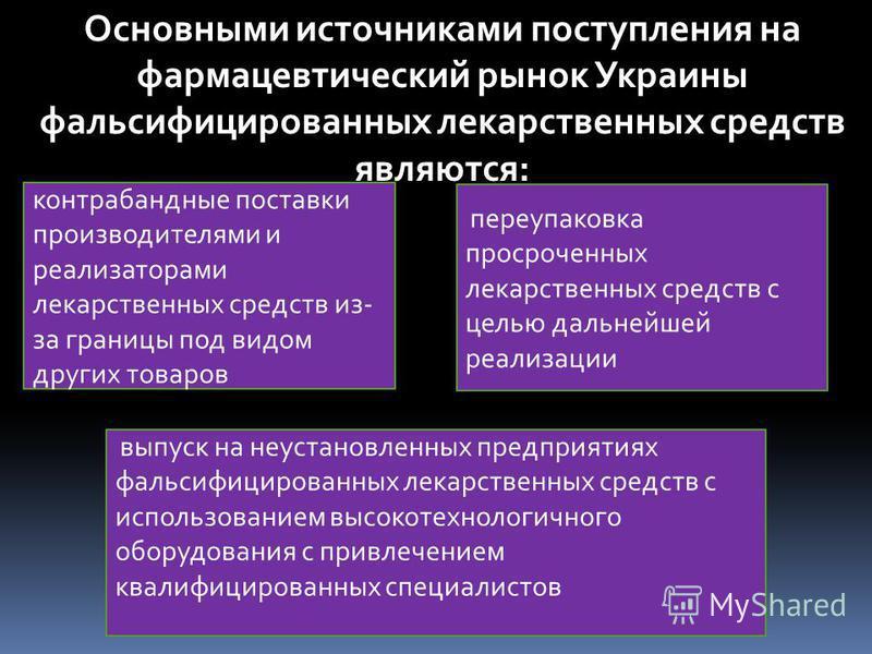 Основными источниками поступления на фармацевтический рынок Украины фальсифицированных лекарственных средств являются: контрабандные поставки производителями и реализаторами лекарственных средств из- за границы под видом других товаров переупаковка п