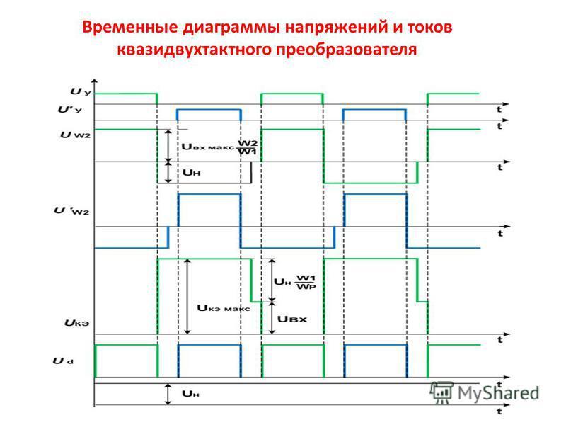 Временные диаграммы напряжений и токов квази двухтактного преобразователя