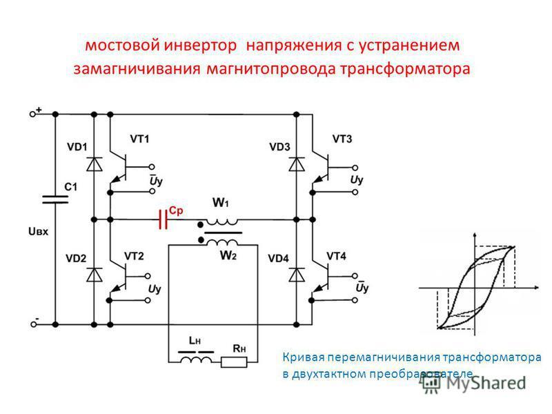 мостовой инвертор напряжения с устранением намагничивания магнитопровода трансформатора Кривая перемагничивания трансформатора в двухтактном преобразователе