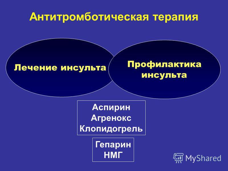 Антитромботическая терапия Лечение инсульта Профилактика инсульта Аспирин Агренокс Клопидогрель Гепарин НМГ
