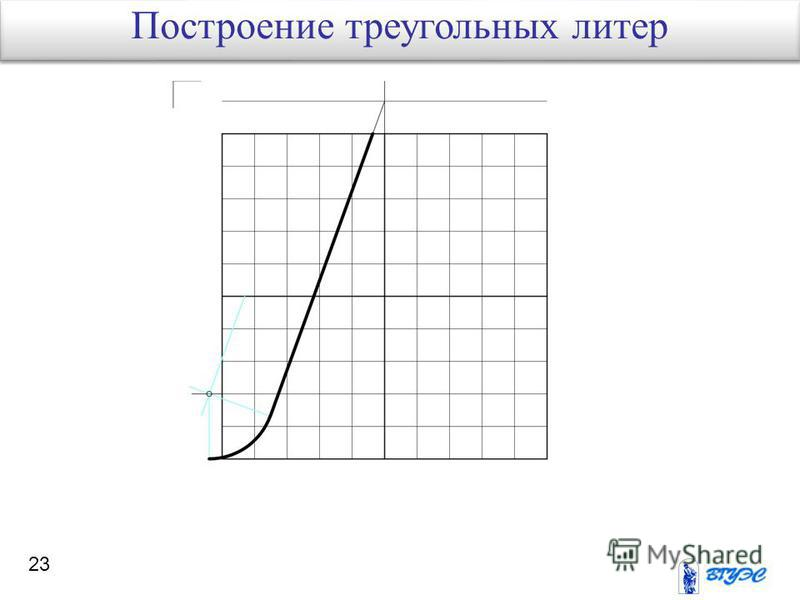 23 R = 2M 2M Построение треугольных литер