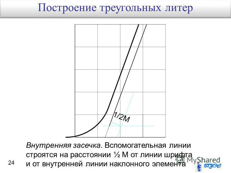 24 R = 2M 2M Внутренняя засечка. Вспомогательная линии строятся на расстоянии ½ М от линии шрифта и от внутренней линии наклонного элемента 1/2M Построение треугольных литер