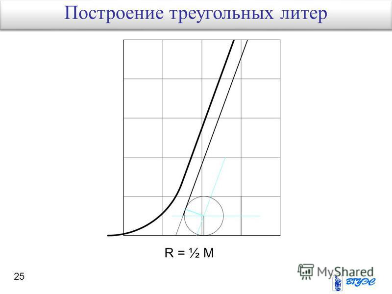 25 R = ½ M Построение треугольных литер