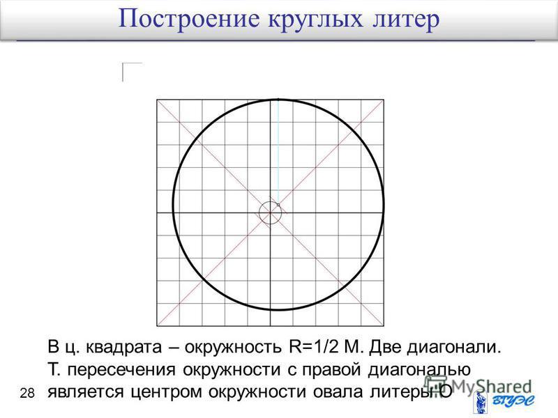 Как сделать круг или квадратный 928