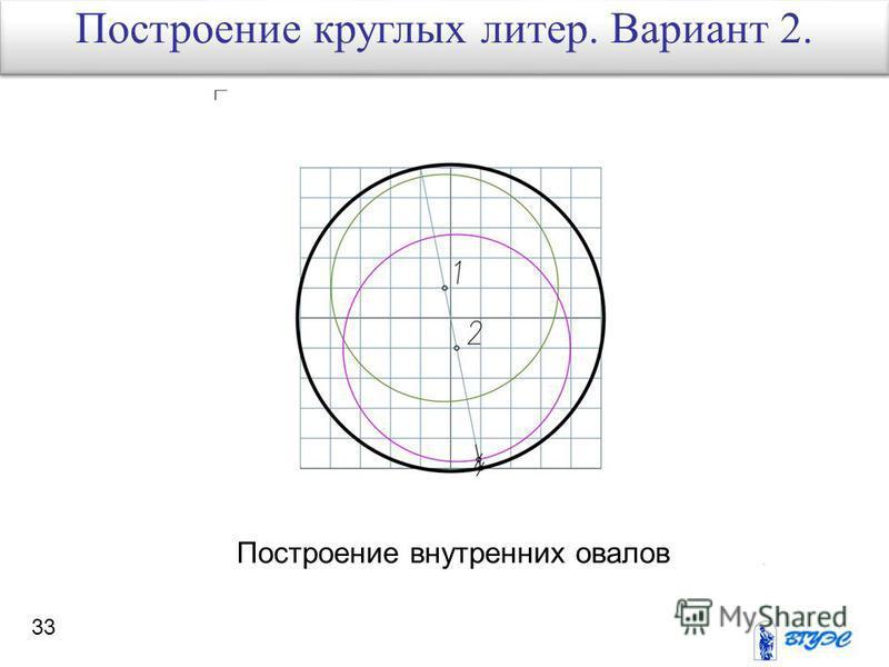 33 Построение внутренних овалов Построение круглых литер. Вариант 2.