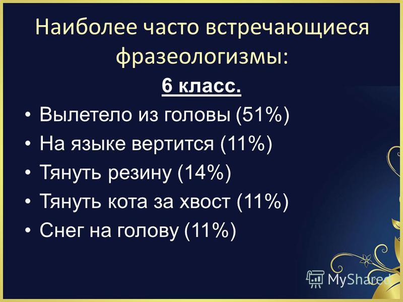 Наиболее часто встречающиеся фразеологизмы: 6 класс. Вылетело из головы (51%) На языке вертится (11%) Тянуть резину (14%) Тянуть кота за хвост (11%) Снег на голову (11%)