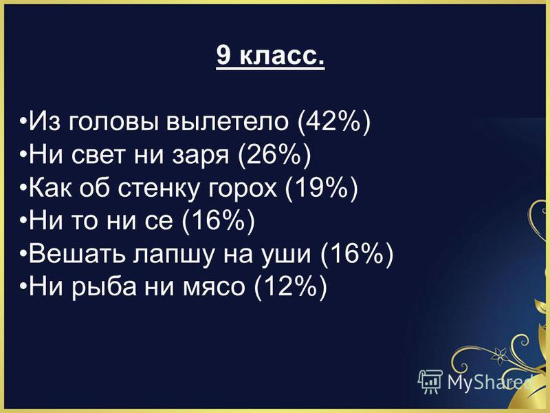 9 класс. Из головы вылетело (42%) Ни свет ни заря (26%) Как об стенку горох (19%) Ни то ни се (16%) Вешать лапшу на уши (16%) Ни рыба ни мясо (12%)