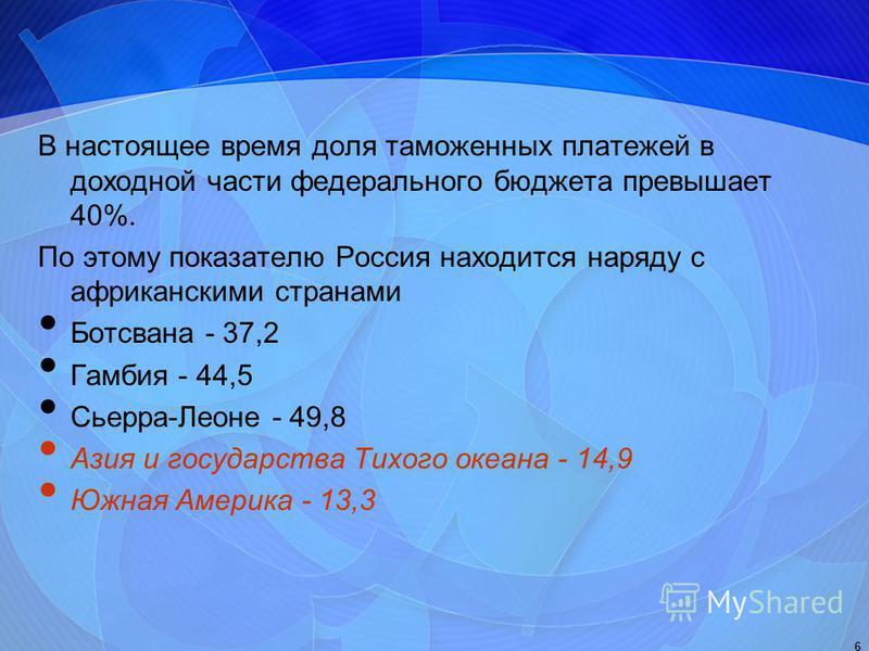 6 В настоящее время доля таможенных платежей в доходной части федерального бюджета превышает 40%. По этому показателю Россия находится наряду с африканскими странами Ботсвана - 37,2 Гамбия - 44,5 Сьерра-Леоне - 49,8 Азия и государства Тихого океана -