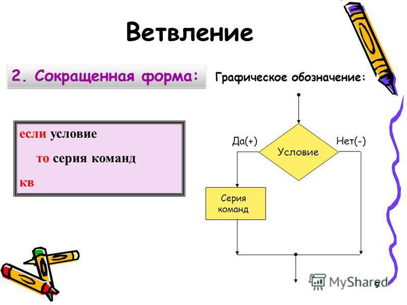 Условие Серия команд Да(+)Нет(-) Графическое обозначение: 2. Сокращенная форма: если условие то серия команд кв Ветвление 9