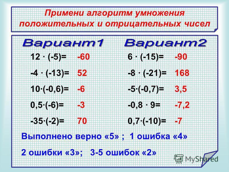 Примени алгоритм умножения положительных и отрицательных чисел 12 (-5)= -4 (-13)= 10(-0,6)= 0,5(-6)= -35(-2)= 6 (-15)= -8 (-21)= -5(-0,7)= -0,8 9= 0,7(-10)= -90 168 3,5 -7,2 -7 -60 52 -6 -3 70 Выполнено верно «5» ; 1 ошибка «4» 2 ошибки «3»; 3-5 ошиб
