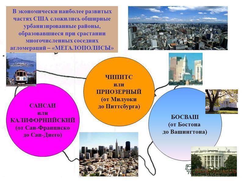 США – одна из урбанизированных стран мира. Доля горожан – 75% Городов- миллионеров в США только восемь. Детройт Чикаго Филадельфия Хьюстон Даллас Сан-Диего 11.09.02