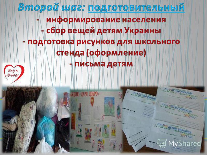 Первый шаг: организационный - сбор информации - обработка данных, - встреча с главой пункта приема гуманитарной помощи беженцам Украины по Приморскому краю