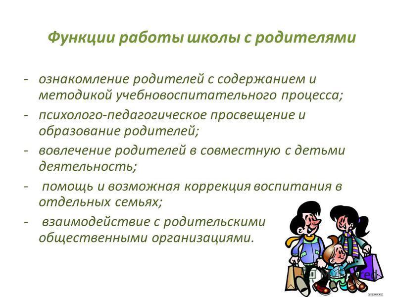 Функции работы школы с родителями -ознакомление родителей с содержанием и методикой учебно воспитательного процесса; -психолого-педагогическое просвещение и образование родителей; -вовлечение родителей в совместную с детьми деятельность; - помощь и в