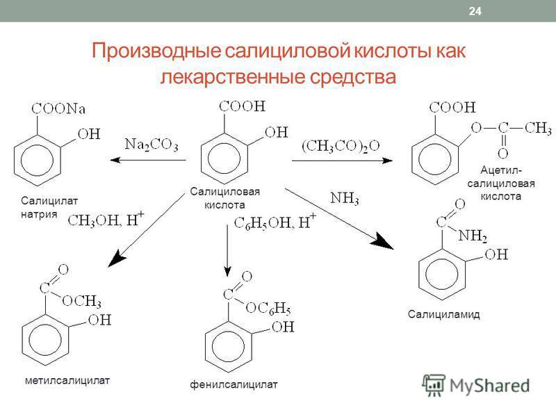 Производные салициловой кислоты как лекарственные средства 24 Салициловая кислота фенилсалицилат Салицилат натрия Ацетил- салициловая кислота Салициламид метилсалицилат