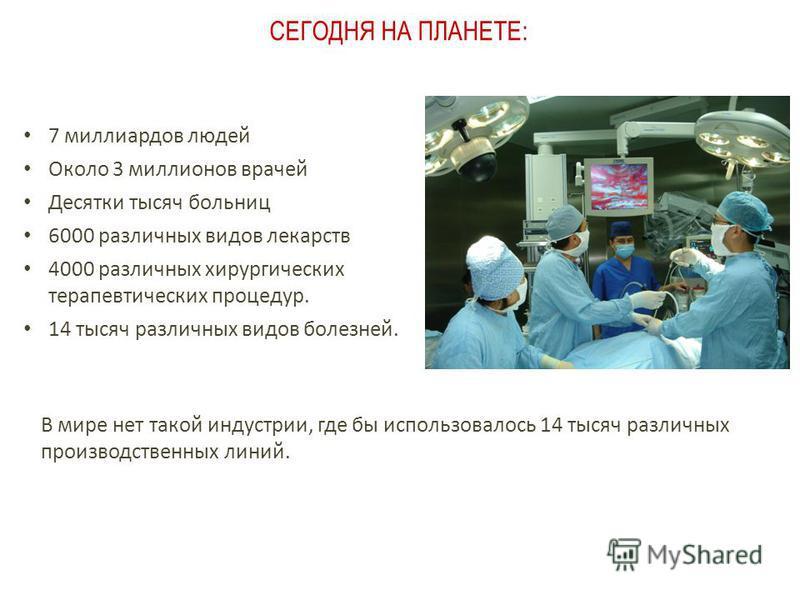 7 миллиардов людей Около 3 миллионов врачей Десятки тысяч больниц 6000 различных видов лекарств 4000 различных хирургических и терапевтических процедур. 14 тысяч различных видов болезней. СЕГОДНЯ НА ПЛАНЕТЕ: В мире нет такой индустрии, где бы использ