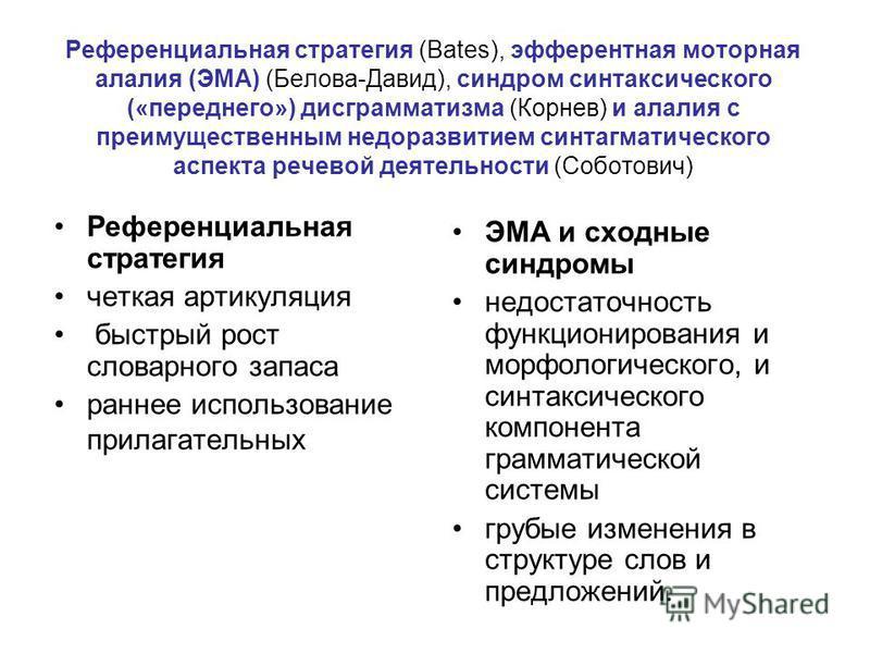 Референциальная стратегия (Bates), эфферентная моторная алалия (ЭМА) (Белова-Давид), синдром синтаксического («переднего») дисграмматызма (Корнев) и алалия с преимущественным недоразвитыем синтагматыческого аспекта речевой деятельносты (Соботович) Ре
