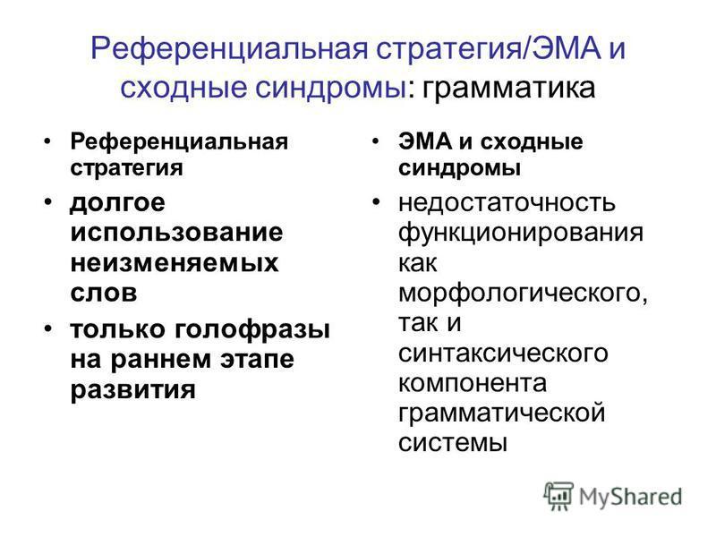 Референциальная стратегия/ЭМА и сходные синдромы: грамматыка Референциальная стратегия долгое использование неизменяемых слов только голо фразы на раннем этапе развитыя ЭМА и сходные синдромы недостаточность функционирования как морфологического, так