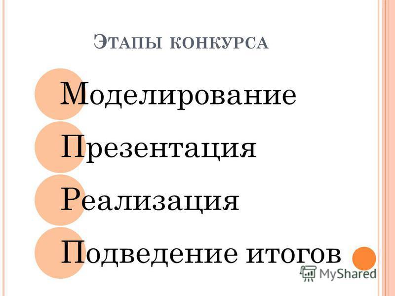 Э ТАПЫ КОНКУРСА Моделирование Презентация Реализация Подведение итогов