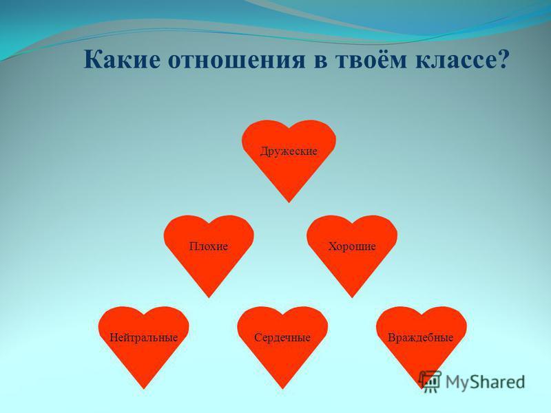 Какие отношения в твоём классе? Дружеские Плохие Хорошие Нейтральные СердечныеВраждебные