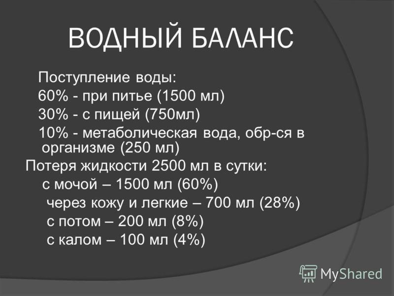 ВОДНЫЙ БАЛАНС Поступление воды: 60% - при питье (1500 мл) 30% - с пищей (750 мл) 10% - метаболическая вода, обр-ся в организме (250 мл) Потеря жидкости 2500 мл в сутки: с мочой – 1500 мл (60%) через кожу и легкие – 700 мл (28%) с потом – 200 мл (8%)