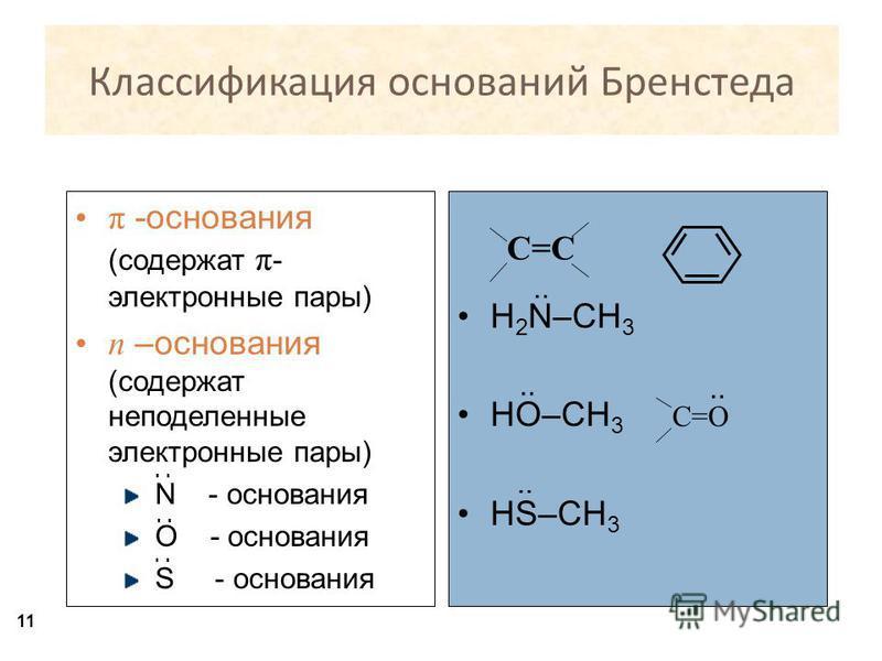 11 Классификация оснований Бренстеда π -основания (содержат π - электронные пары) n –основания (содержат неподеленные электронные пары) N - основания O - основания S - основания H 2 N–CH 3 HO–CH 3 HS–CH 3 С=СС=С С=O