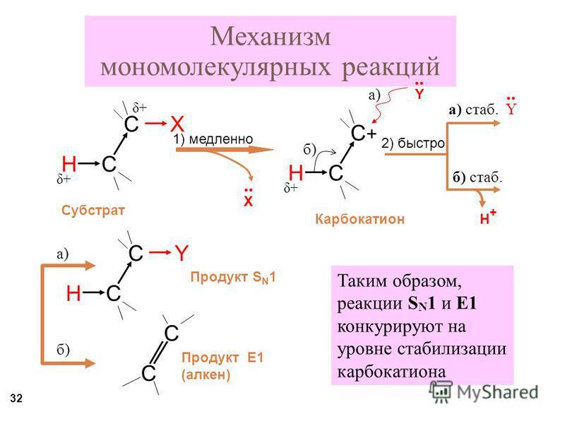 32 Механизм мономолекулярных реакций 1) медленно Х С+С+ H С Карбокатион 2) быстро Н+Н+ Y С Х H С Субстрат С Y H С Продукт S N 1 С С Продукт Е1 (алкен) δ+δ+ δ+δ+ а) б) δ+δ+.. а) стаб. Y б) стаб. а) б) Таким образом, реакции S N 1 и E1 конкурируют на у