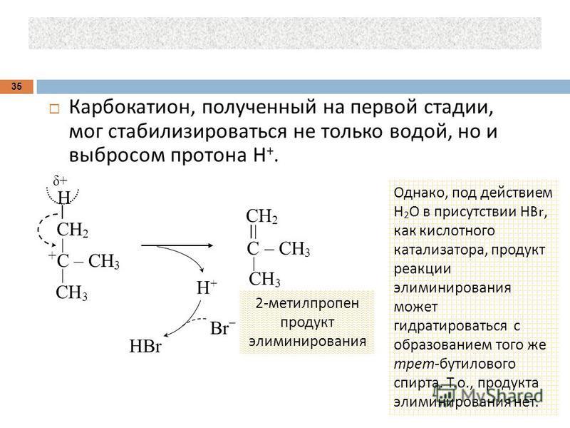 35 Карбокатион, полученный на первой стадии, мог стабилизироваться не только водой, но и выбросом протона Н +. Br – H+H+ HBr C – CH 3 CH 3 CH 2 2-метилпропен продукт элиминирования Однако, под действием Н 2 О в присутствии Н Br, как кислотного катали