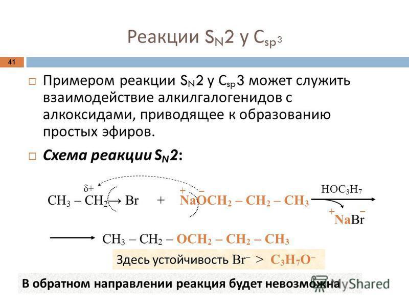 Реакции S N 2 у С sp 3 41 Примером реакции S N 2 у С sp 3 может служить взаимодействие алкилгалогенидов с алкоксидами, приводящее к образованию простых эфиров. Схема реакции S N 2: СН 3 – СН 2 Br+NaOCH 2 – CH 2 – CH 3 – + НОС 3 Н 7 СН 3 – СН 2 – ОСН