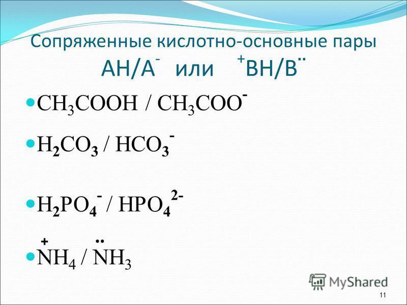 СН 3 СООН / СН 3 СОО - Н 2 СО 3 / НСО 3 - Н 2 РО 4 - / НРО 4 2- NН 4 / NН 3 11 ¨ + Сопряженные кислотно-основные пары АН/А - или + ВН/В ¨