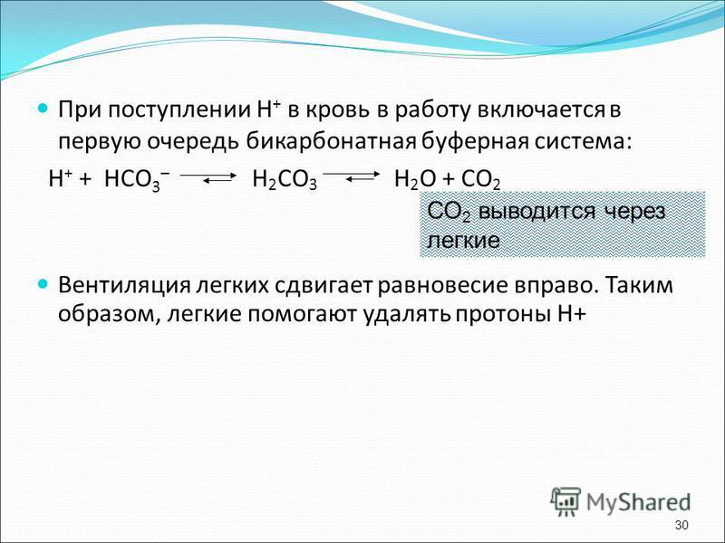 При поступлении Н + в кровь в работу включается в первую очередь бикарбонатная буферная система: Н + + НСО 3 – Н 2 СО 3 Н 2 О + СО 2 Вентиляция легких сдвигает равновесие вправо. Таким образом, легкие помогают удалять протоны Н+ 30 СО 2 выводится чер