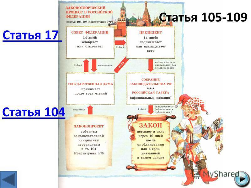 Статья 17 Статья 104 Статья 105-109