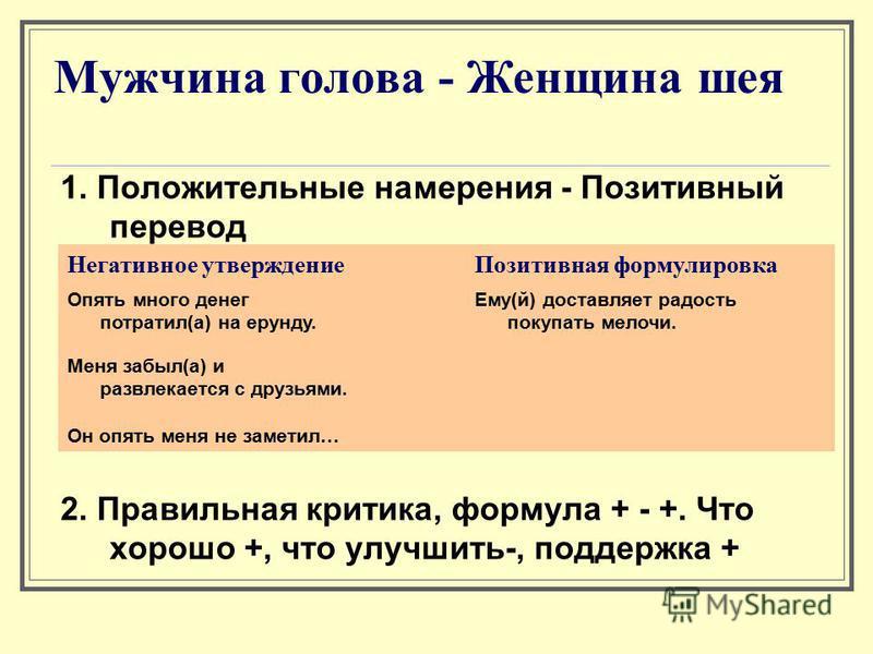 Мужчина голова - Женщина шея 1. Положительные намерения - Позитивный перевод 2. Правильная критика, формула + - +. Что хорошо +, что улучшить-, поддержка + Негативное утверждение Позитивная формулировка Опять много денег потратил(а) на ерунду. Ему(й)