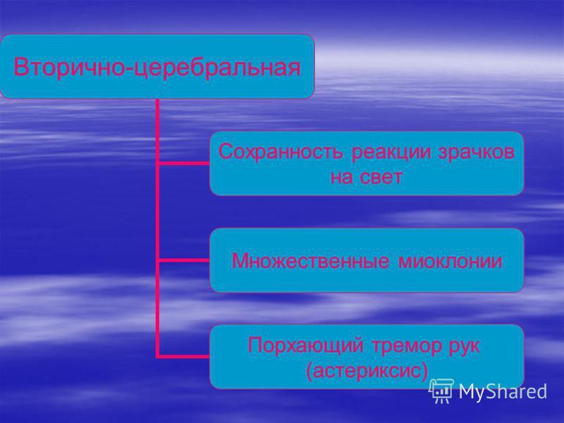 Вторично- церебральная Сохранность реакции зрачков на свет Множественные миоклонии Порхающий тремор рук (астериксис)