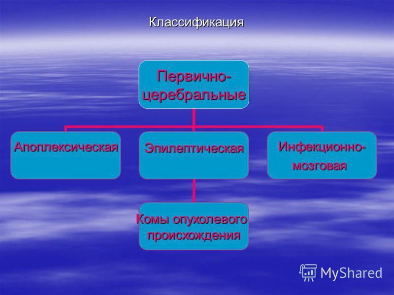 Классификация Первично-церебральные Апоплексическая Эпилептическая Комы опухолевого происхождения Инфекционно-мозговая