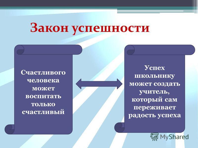 Успех школьнику может создать учитель, который сам переживает радость успеха Счастливого человека может воспитать только счастливый Закон успешности