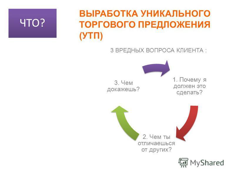 ВЫРАБОТКА УНИКАЛЬНОГО ТОРГОВОГО ПРЕДЛОЖЕНИЯ (УТП) 3 ВРЕДНЫХ ВОПРОСА КЛИЕНТА : 1. Почему я должен это сделать? 2. Чем ты отличаешься от других? 3. Чем докажешь?