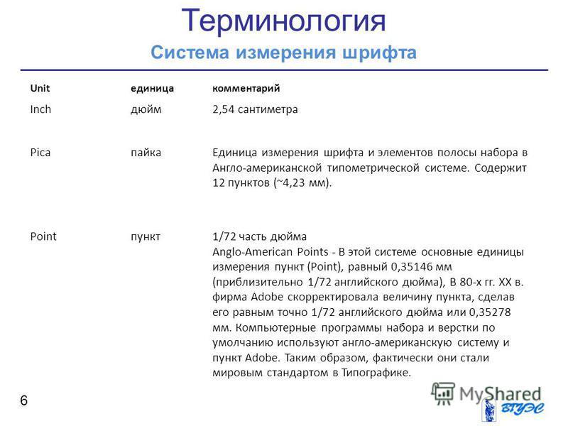 Терминология Система измерения шрифта 6 Unitединицакомментарий Inchдюйм 2,54 сантиметра Picaпайка Единица измерения шрифта и элементов полосы набора в Англо-американской типа метрической системе. Содержит 12 пунктов (~4,23 мм). Pointпункт 1/72 часть