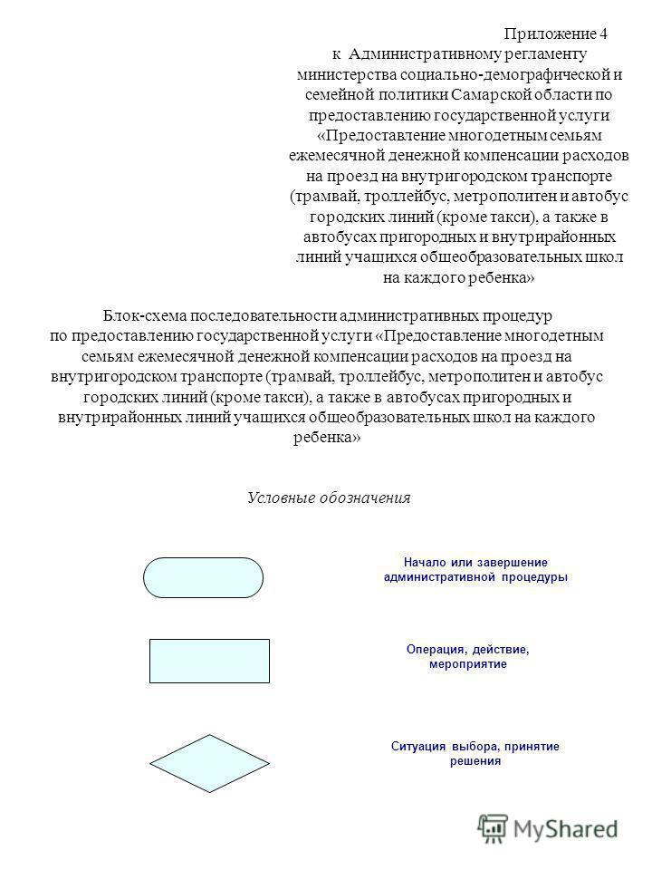 Приложение 4 к Административному регламенту министерства социально-демографической и семейной политики Самарской области по предоставлению государственной услуги «Предоставление многодетным семьям ежемесячной денежной компенсации расходов на проезд н