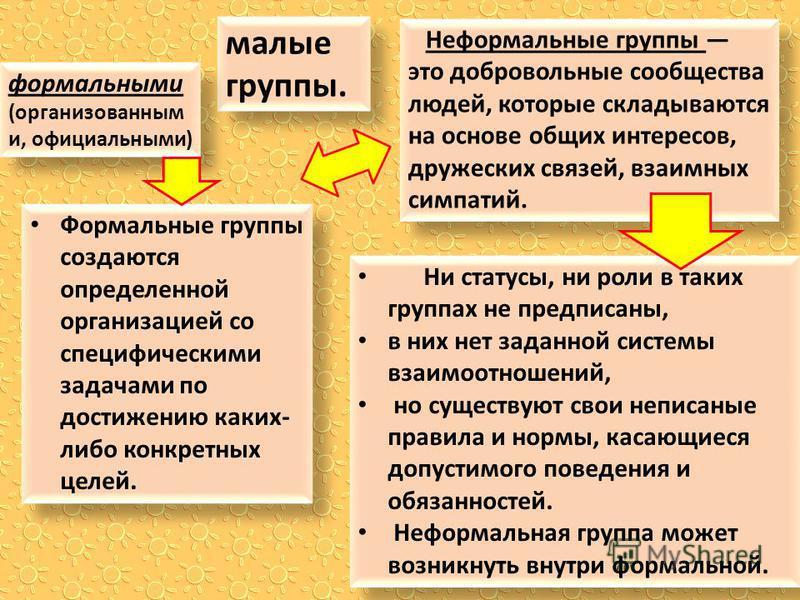 малые группы. формальными (организованным и, официальными) Формальные группы создаются определенной организацией со специфическими задачами по достижению каких- либо конкретных целей. Ни статусы, ни роли в таких группах не предписаны, в них нет задан