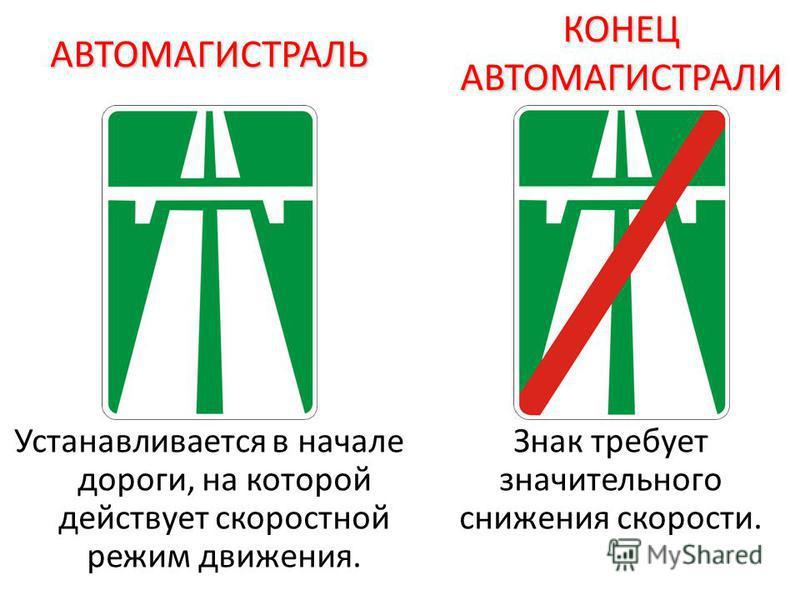 АВТОМАГИСТРАЛЬ Устанавливается в начале дороги, на которой действует скоростной режим движения. Знак требует значительного снижения скорости. КОНЕЦ АВТОМАГИСТРАЛИ