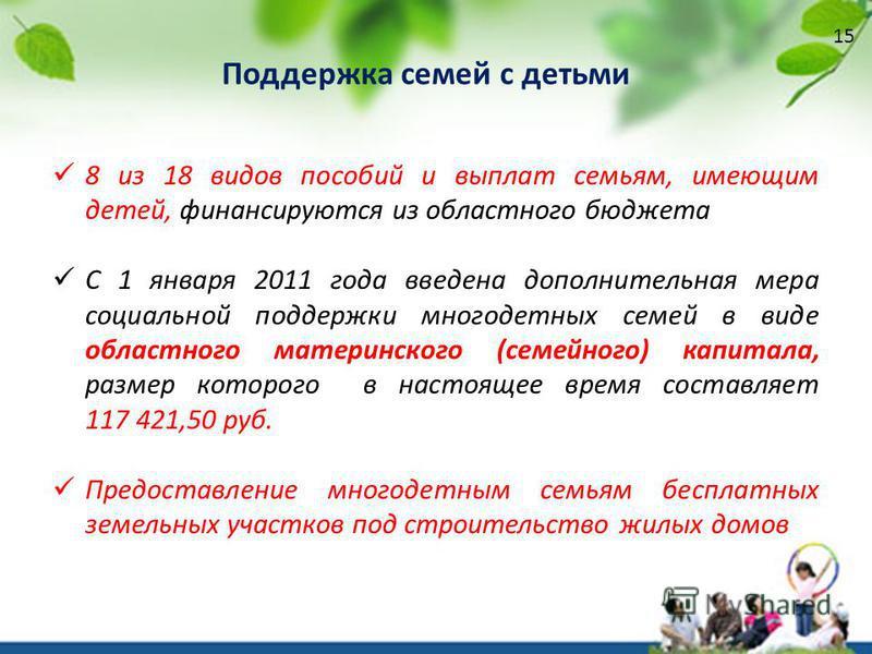 Поддержка семей с детьми 8 из 18 видов пособий и выплат семьям, имеющим детей, финансируются из областного бюджета С 1 января 2011 года введена дополнительная мера социальной поддержки многодетных семей в виде областного материнского (семейного) капи