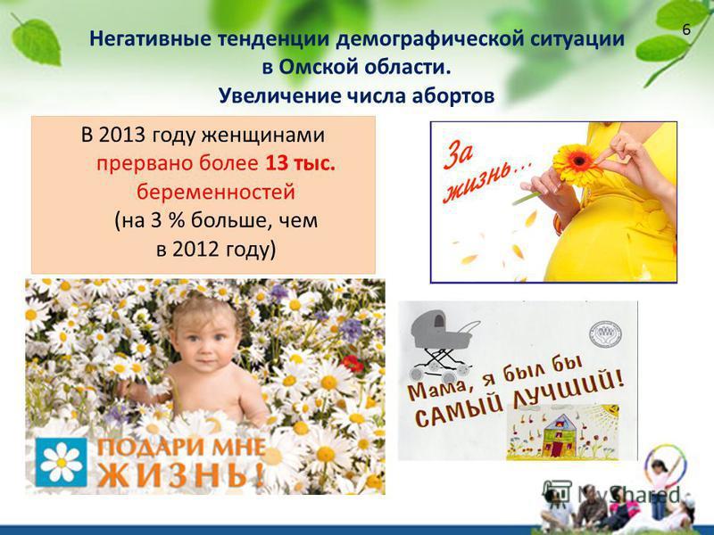 Негативные тенденции демографической ситуации в Омской области. Увеличение числа абортов В 2013 году женщинами прервано более 13 тыс. беременностей (на 3 % больше, чем в 2012 году) 6