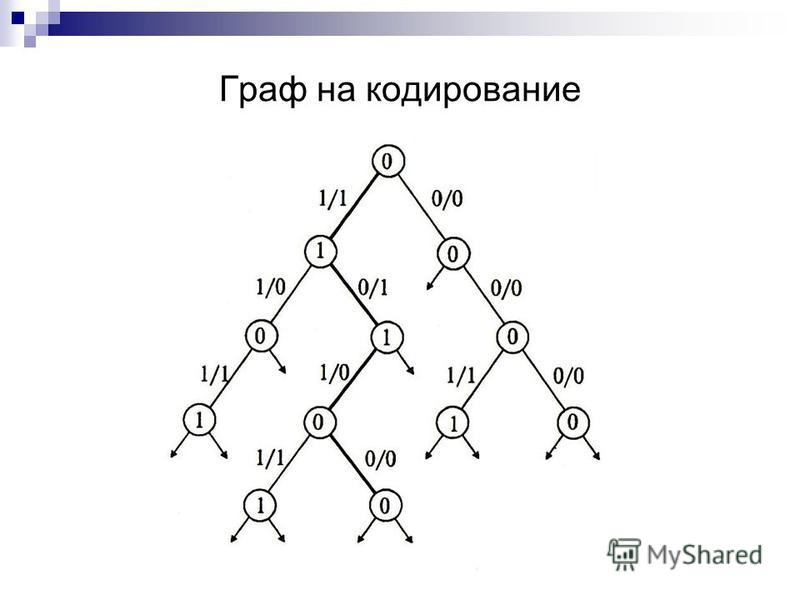 Граф на кодирование