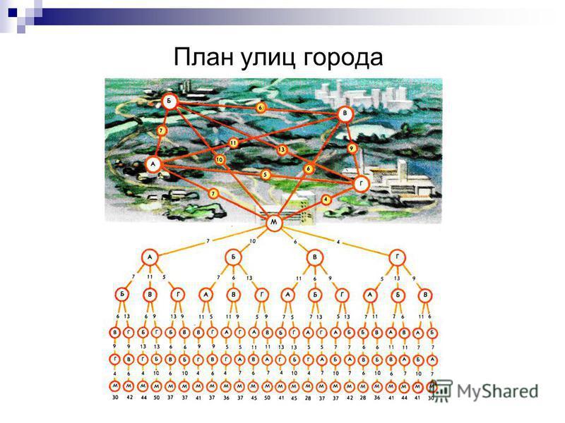 План улиц города
