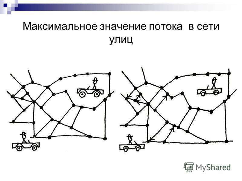 Максимальное значение потока в сети улиц