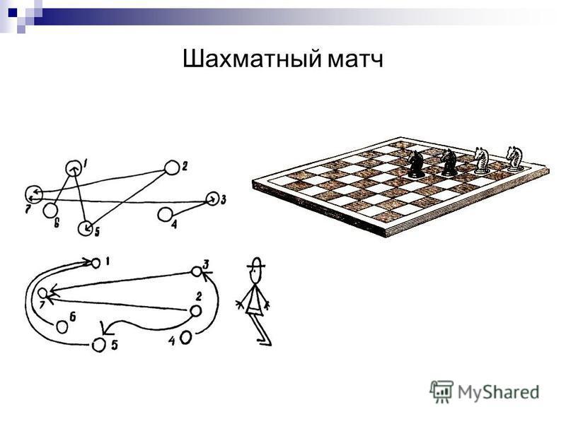 Шахматный матч